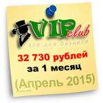 32730 рублей за 1 месяц (итоги за апрель 2015)