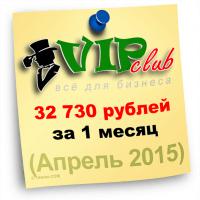 Итоги за апрель 2015