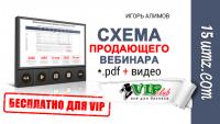 Схема продающего вебинара