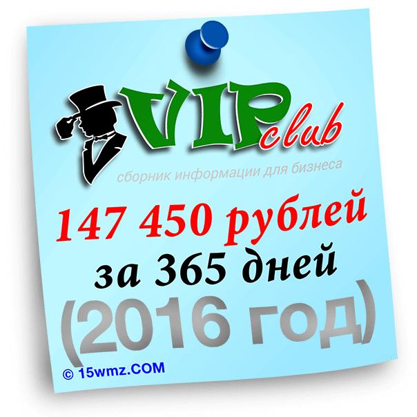 Итоги за 2016 год