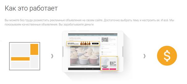 Заработок на рекламе в статьях на платформе Blogger.