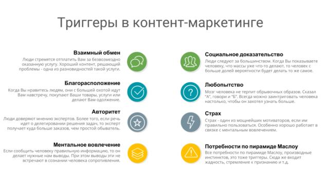 Психологические триггеры, используемые в контент-маркетинге.