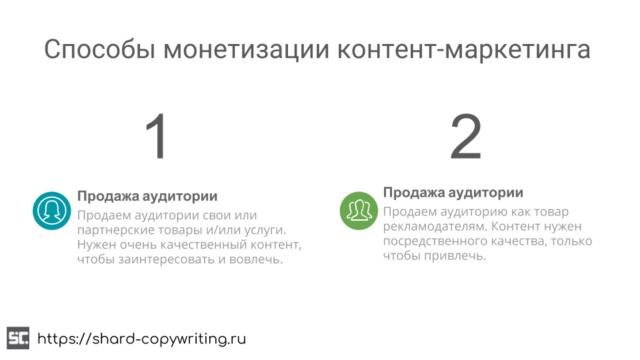 Способы монетизации контент-маркетинга.