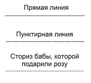 Сторис бабы