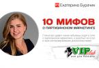 10 мифов о партизанском маркетинге